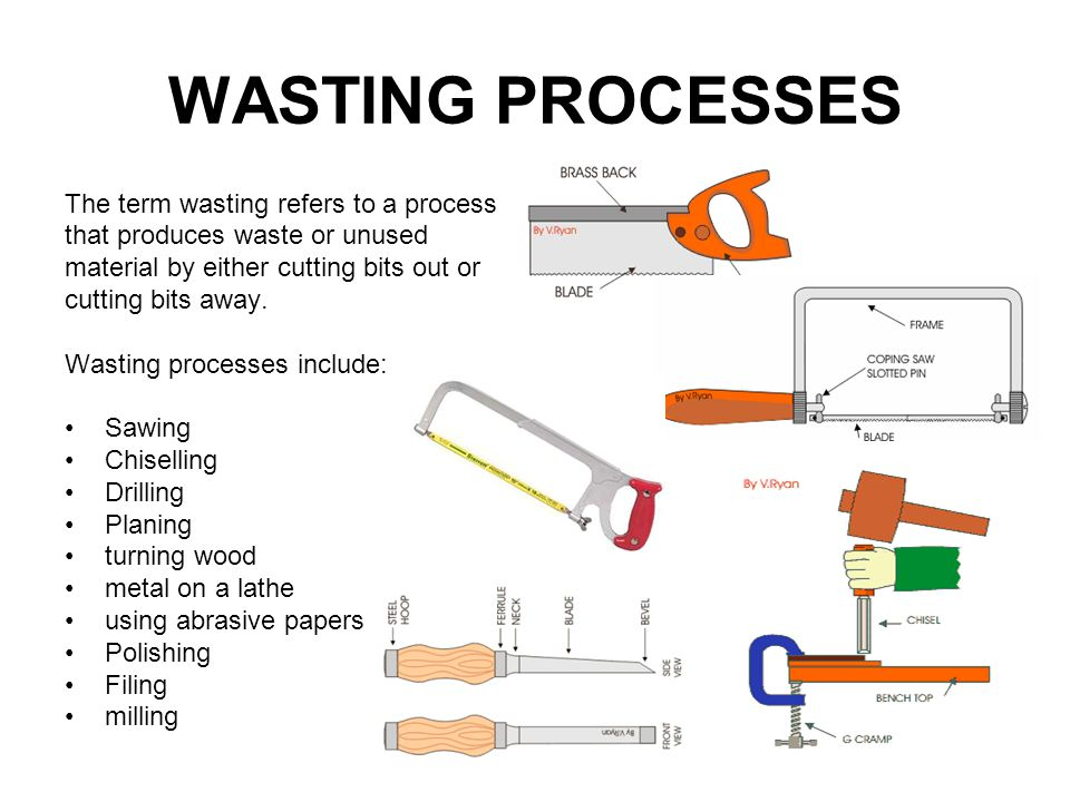 WASTING PROCESSES The term wasting refers to a process