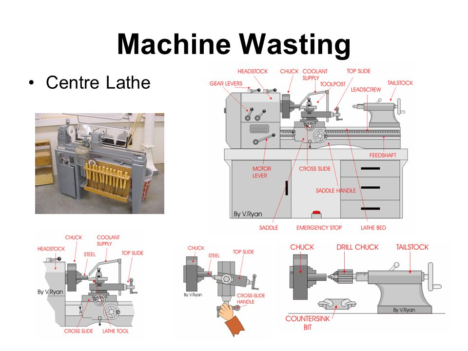 Machine Wasting Centre Lathe