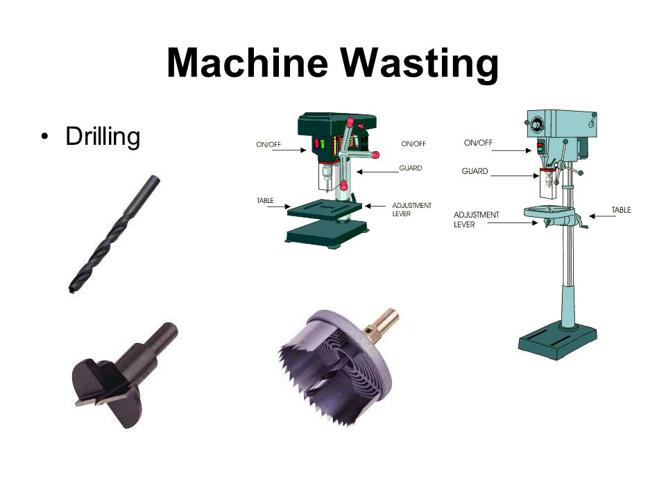 Machine Wasting Drilling