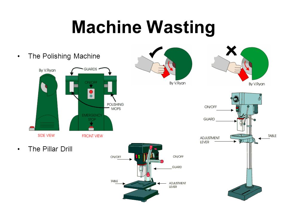 Machine Wasting The Polishing Machine The Pillar Drill