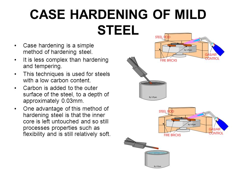 CASE HARDENING OF MILD STEEL