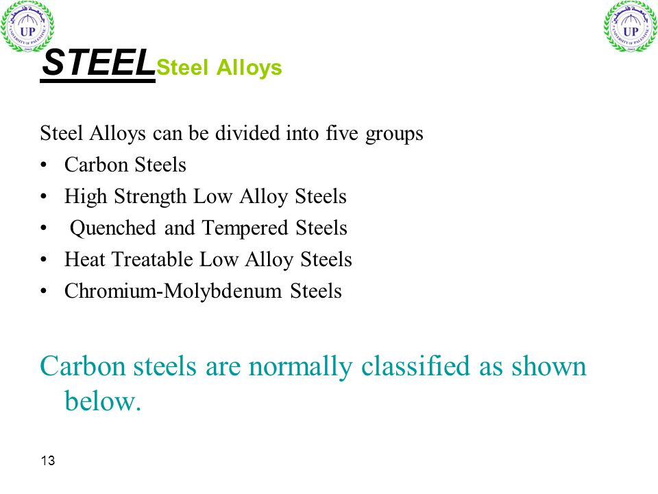 STEELSteel Alloys Steel Alloys can be divided into five groups. Carbon Steels. High Strength Low Alloy Steels.