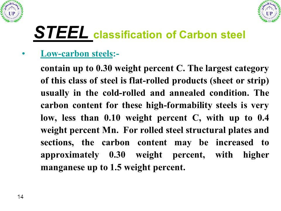 STEEL classification of Carbon steel