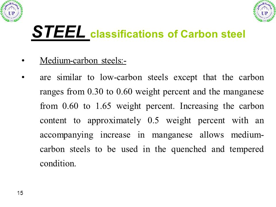 STEEL classifications of Carbon steel