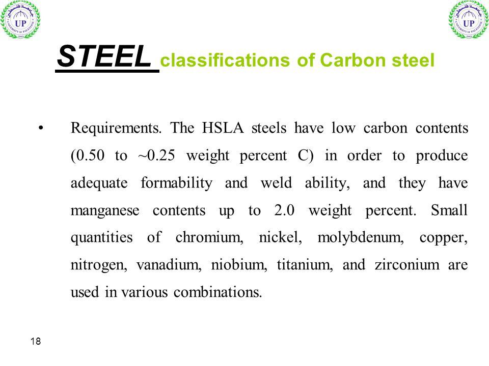 STEEL classifications of Carbon steel