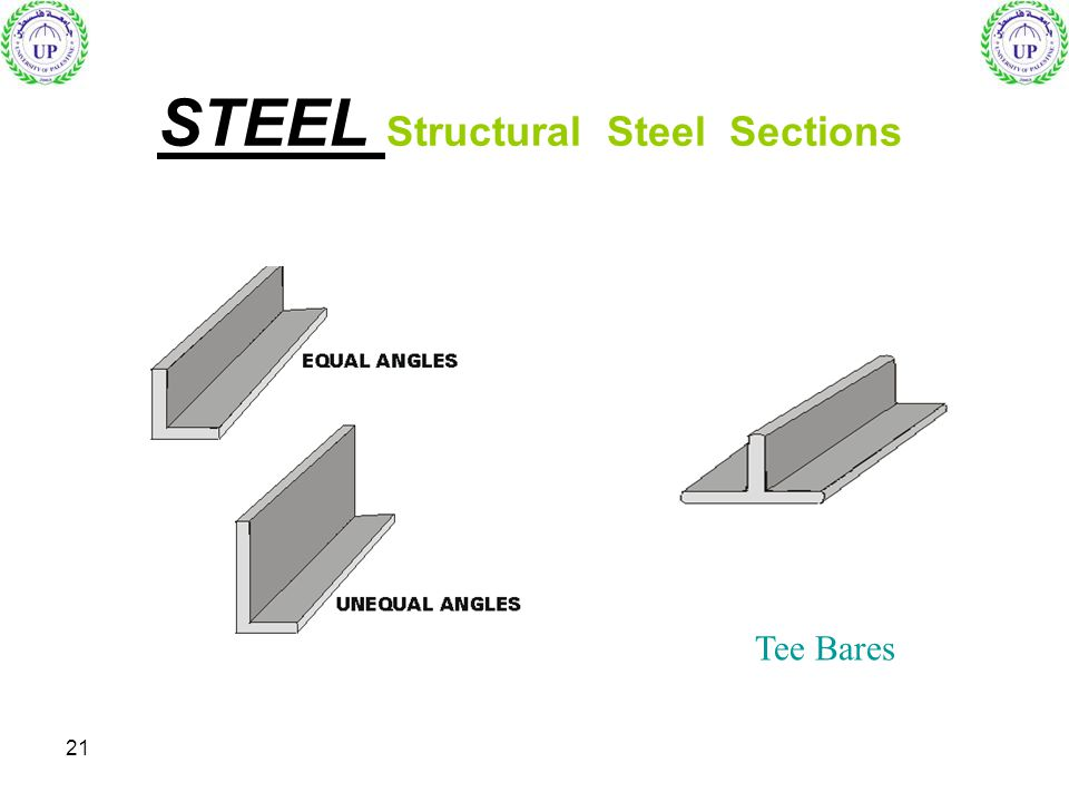 STEEL Structural Steel Sections