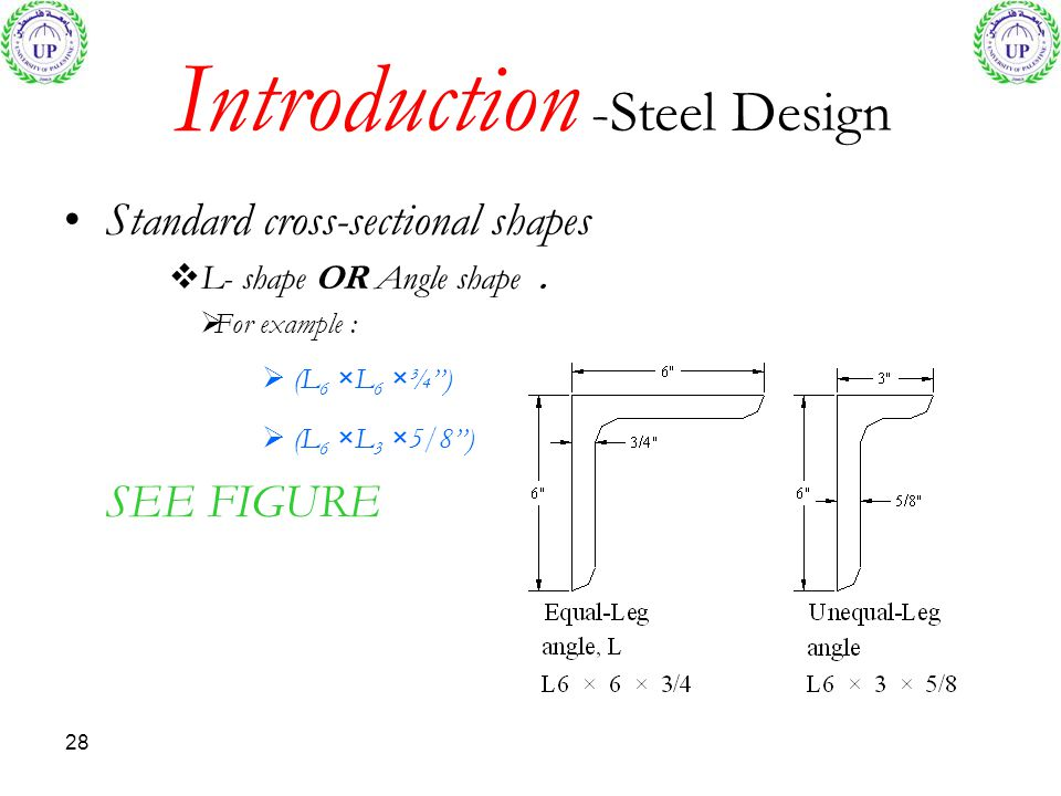 Introduction -Steel Design