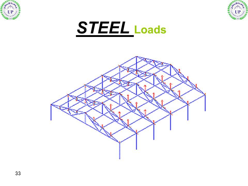 STEEL Loads