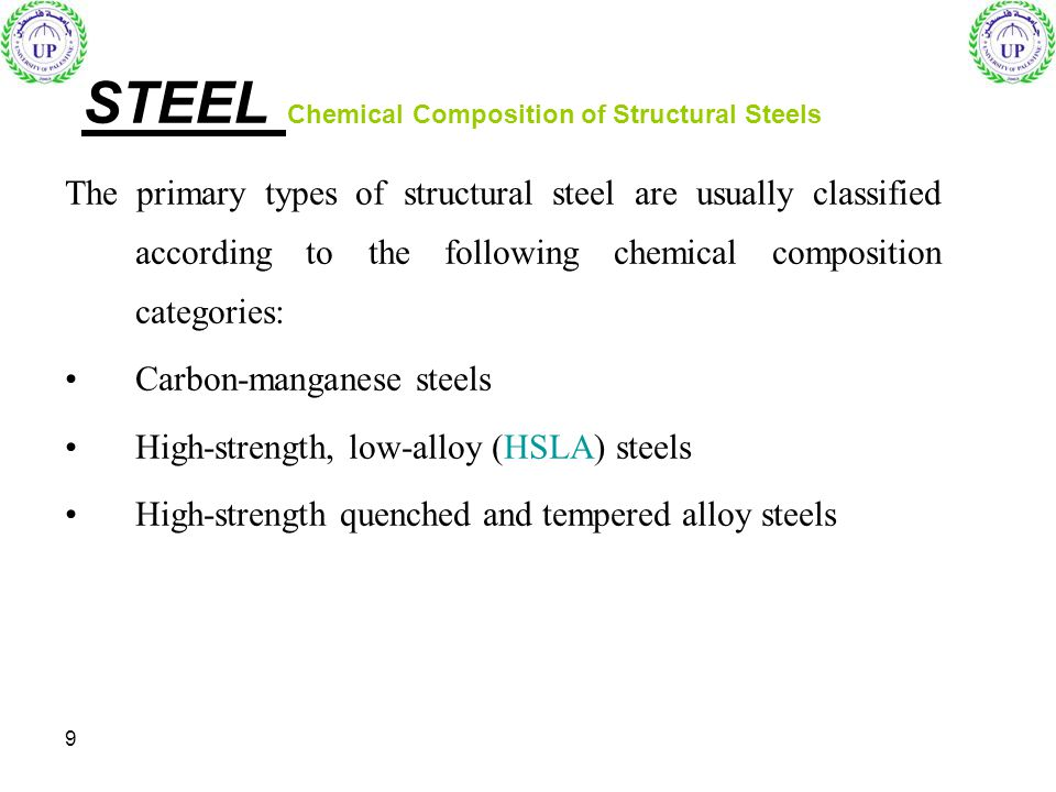 STEEL Chemical Composition of Structural Steels