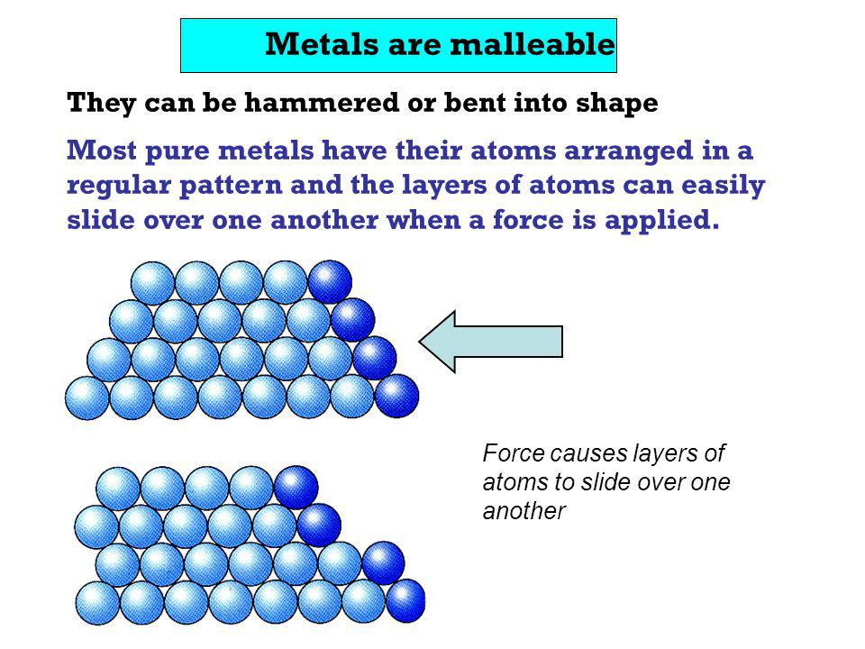 Metals are malleable They can be hammered or bent into shape