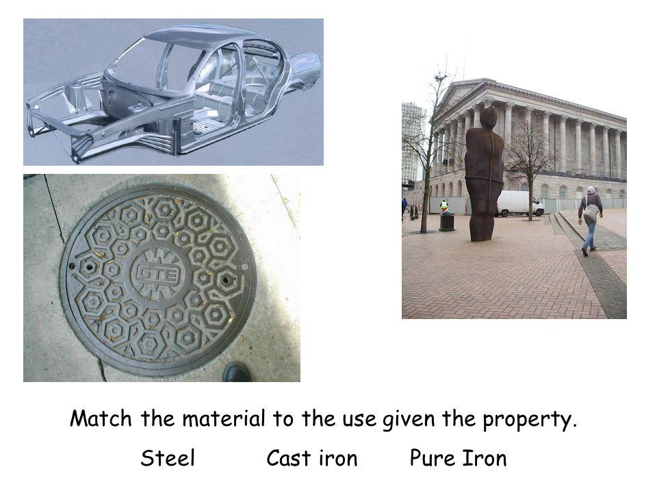 Match the material to the use given the property.