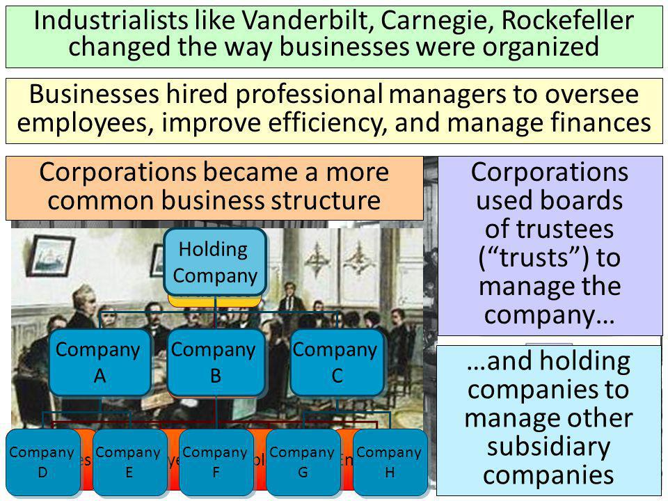 Corporations became a more common business structure