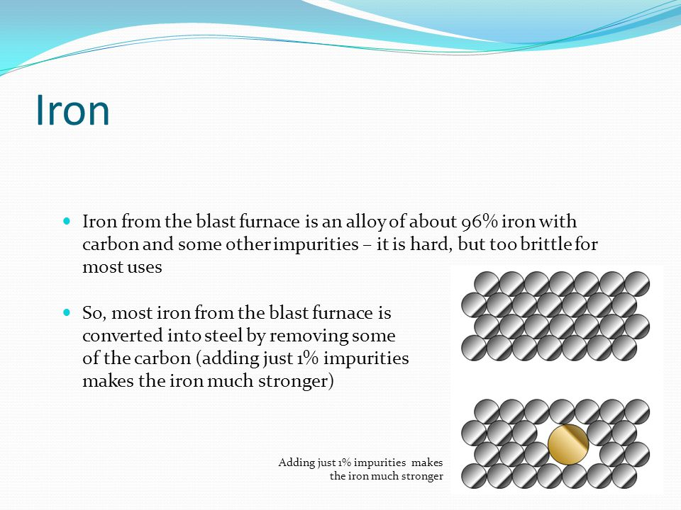 Iron Iron from the blast furnace is an alloy of about 96% iron with carbon and some other impurities – it is hard, but too brittle for most uses.
