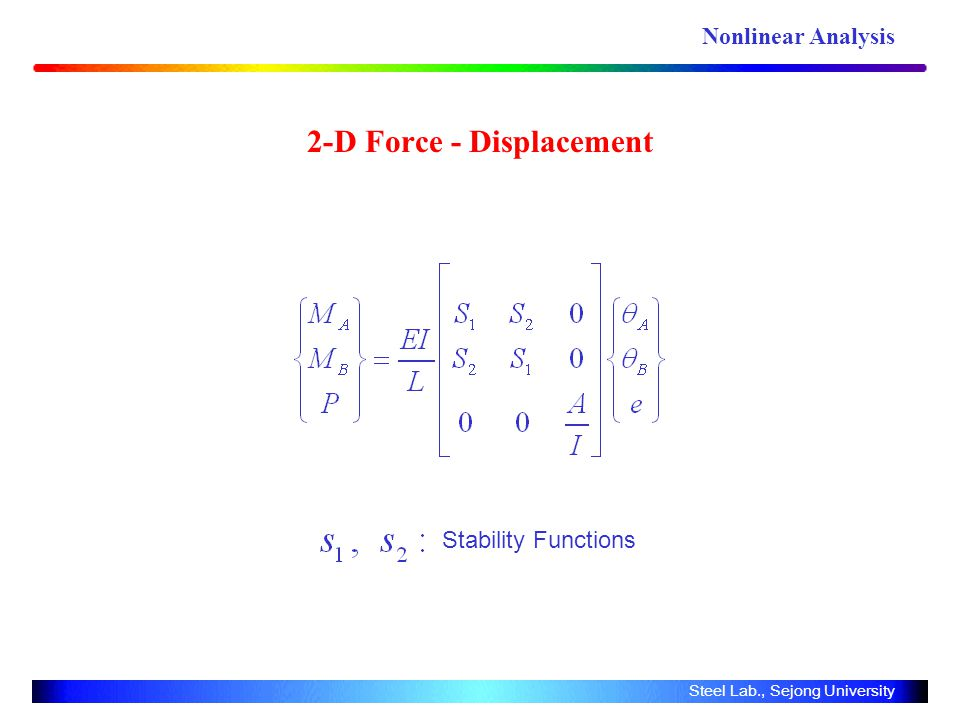 2-D Force - Displacement