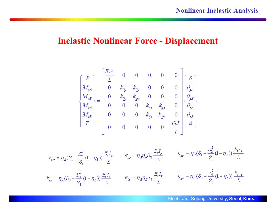 Inelastic Nonlinear Force - Displacement
