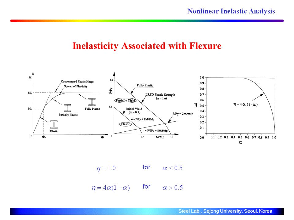 Inelasticity Associated with Flexure