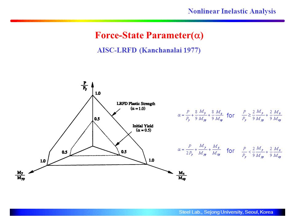 Force-State Parameter() AISC-LRFD (Kanchanalai 1977)