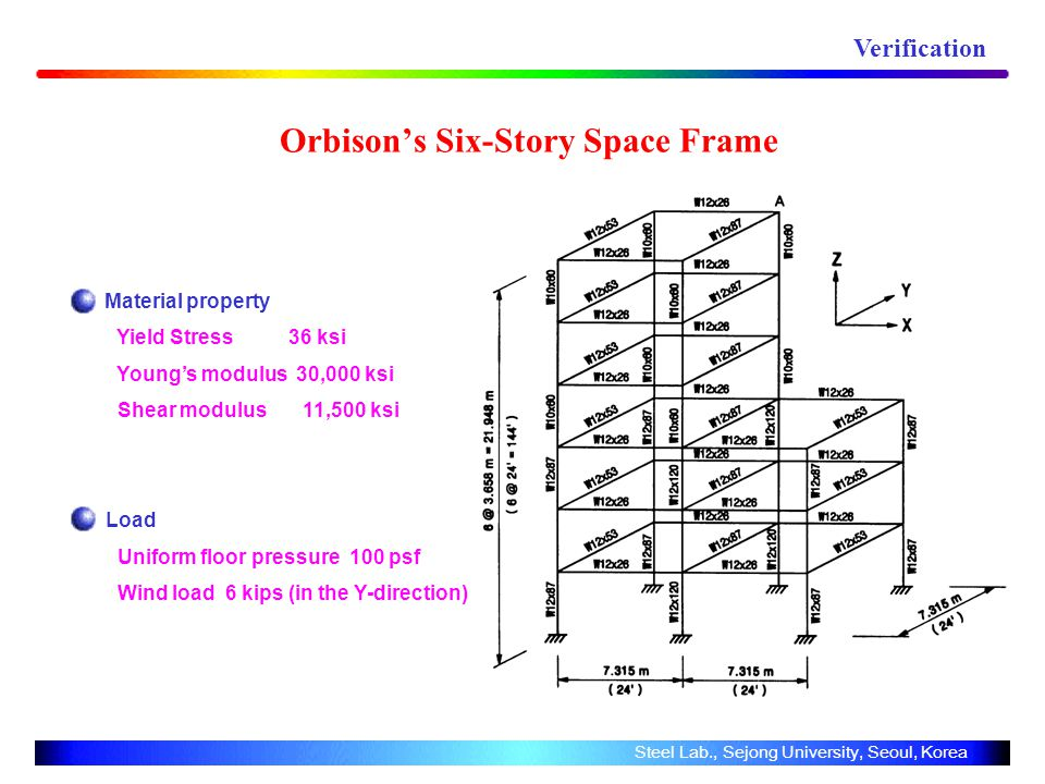 Orbison's Six-Story Space Frame