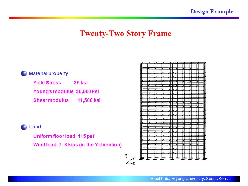 Twenty-Two Story Frame