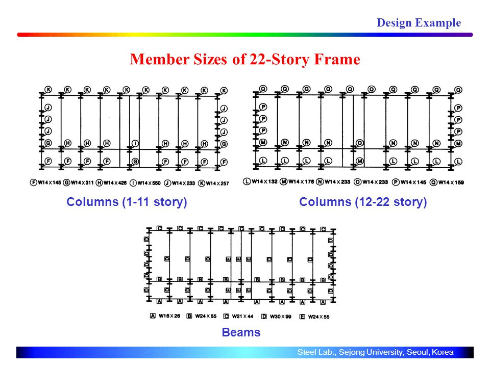 Member Sizes of 22-Story Frame