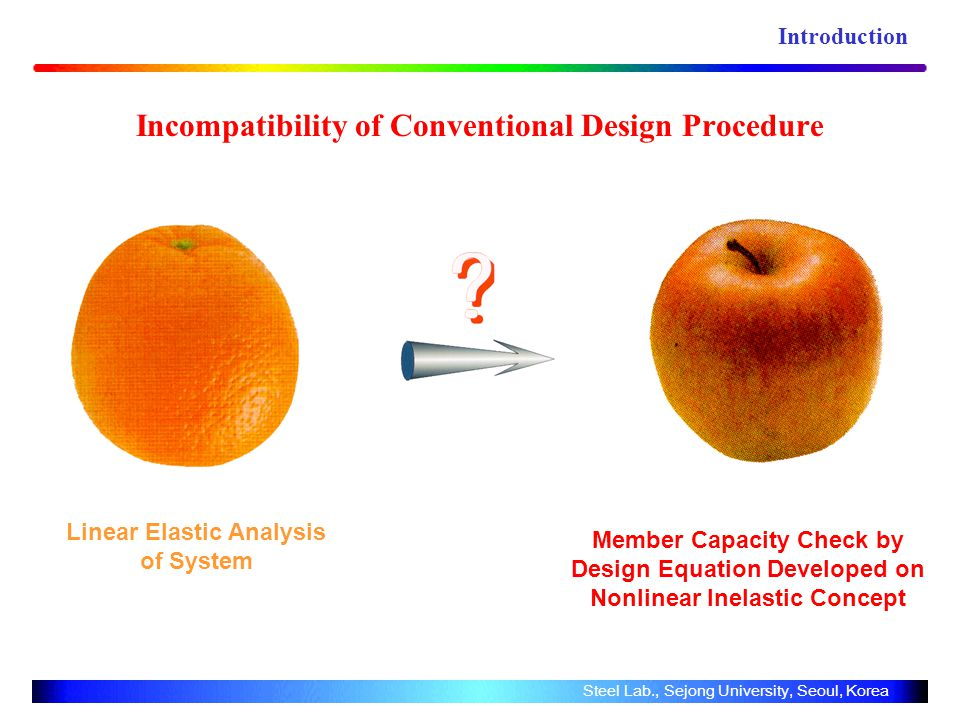 Incompatibility of Conventional Design Procedure