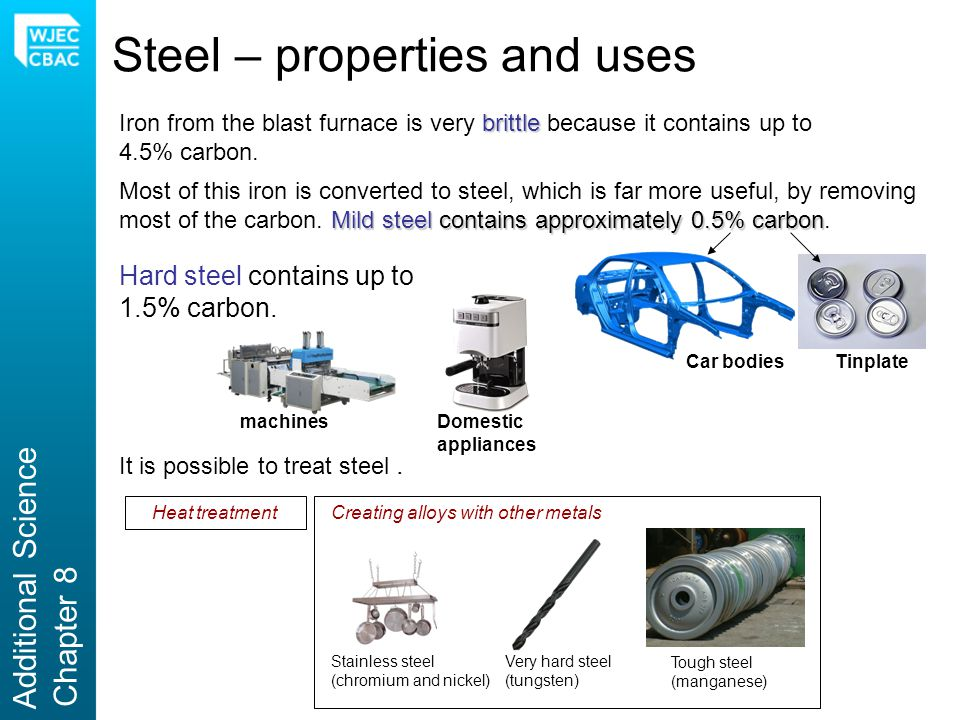 Steel – properties and uses