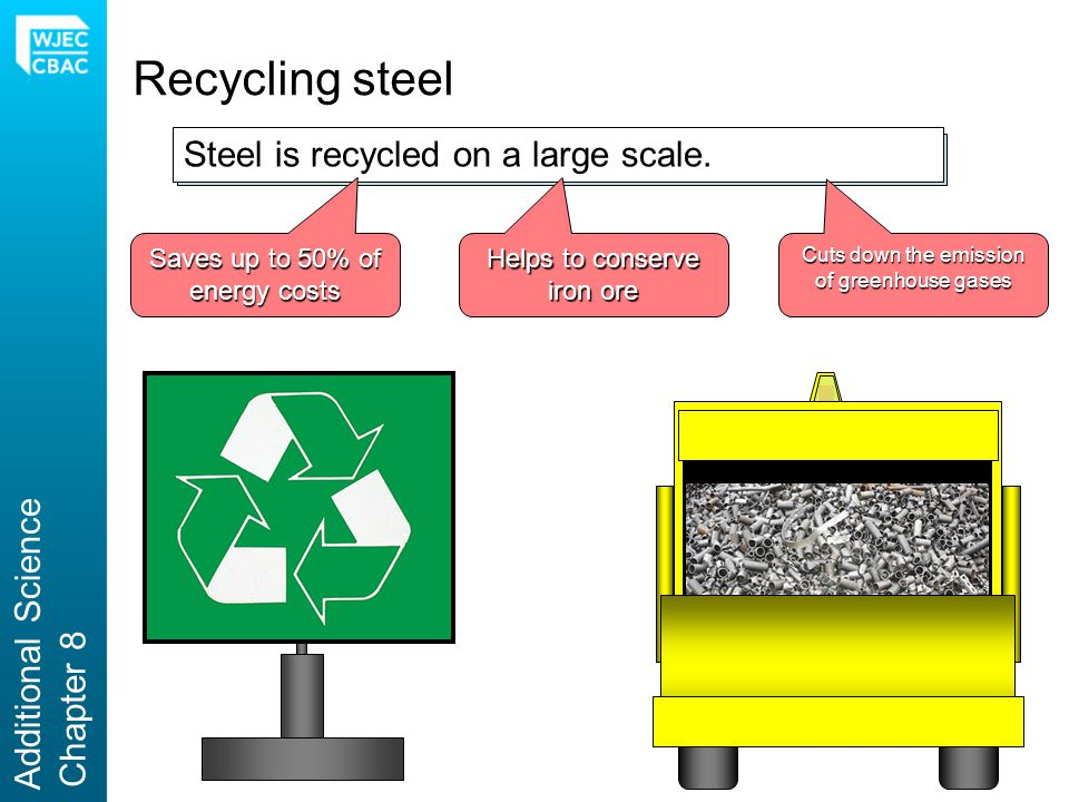 Recycling steel Steel is recycled on a large scale. Additional Science