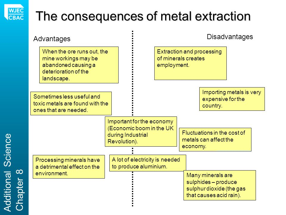 The consequences of metal extraction