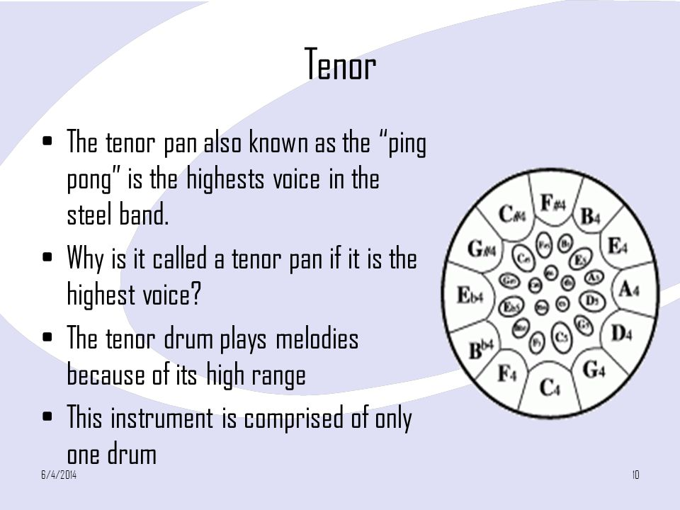 Tenor The tenor pan also known as the ping pong is the highests voice in the steel band. Why is it called a tenor pan if it is the highest voice
