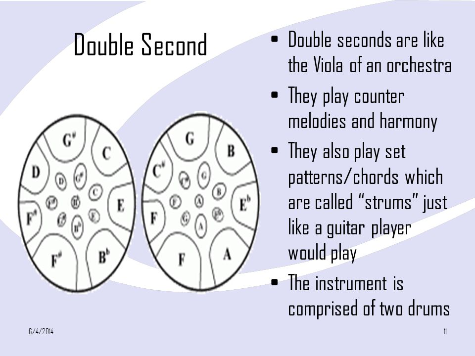 Double Second Double seconds are like the Viola of an orchestra