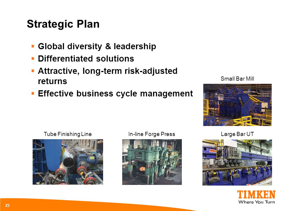 Strategic Plan Global diversity & leadership Differentiated solutions