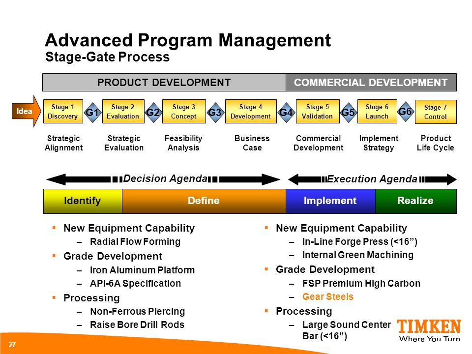 Advanced Program Management