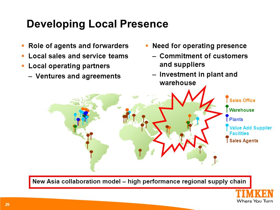 Developing Local Presence
