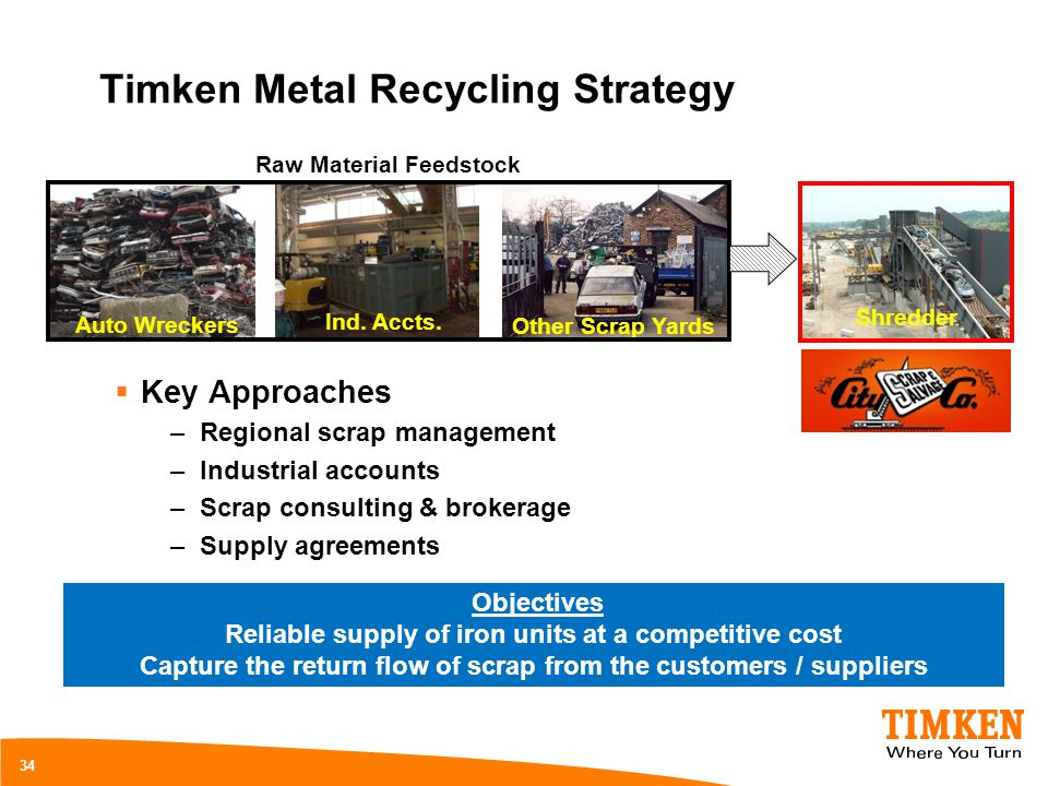Timken Metal Recycling Strategy