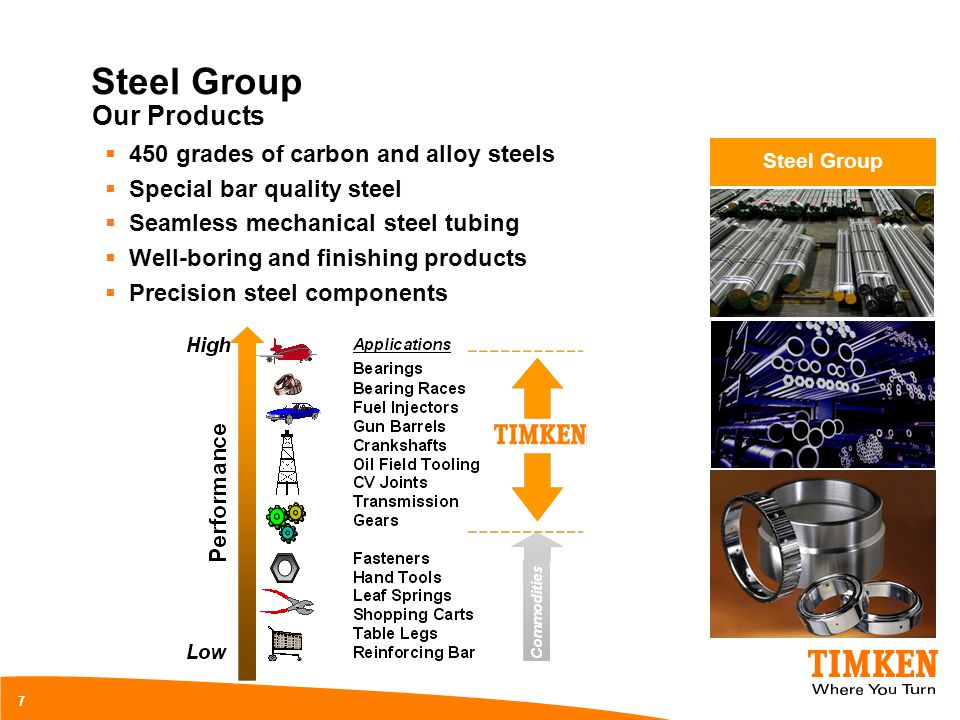 Steel Group Our Products 450 grades of carbon and alloy steels