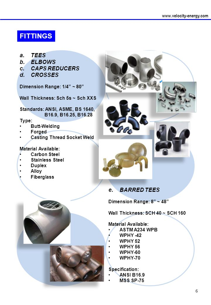 FITTINGS Monolithic Isolation Joints g. STUD BOLT AND NUTS