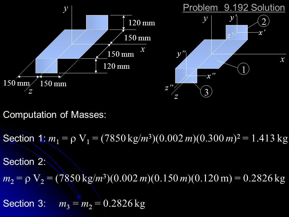 m2 = r V2 = (7850 kg/m3)(0.002 m)(0.150 m)(0.120 m) = 0.2826 kg
