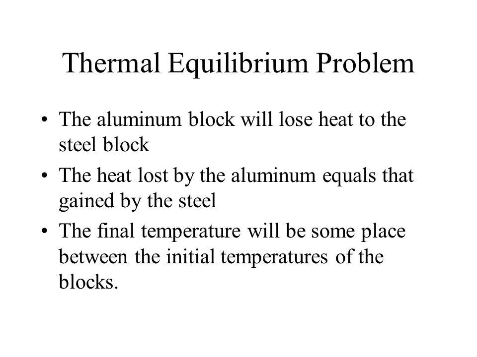Thermal Equilibrium Problem