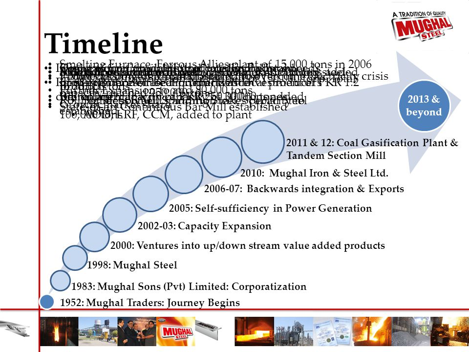 Timeline Smelting Furnace, Ferrous Allies plant of 15,000 tons in 2006