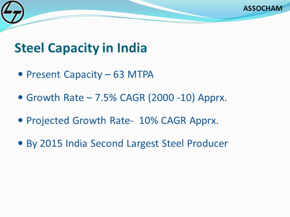 Steel Capacity in India