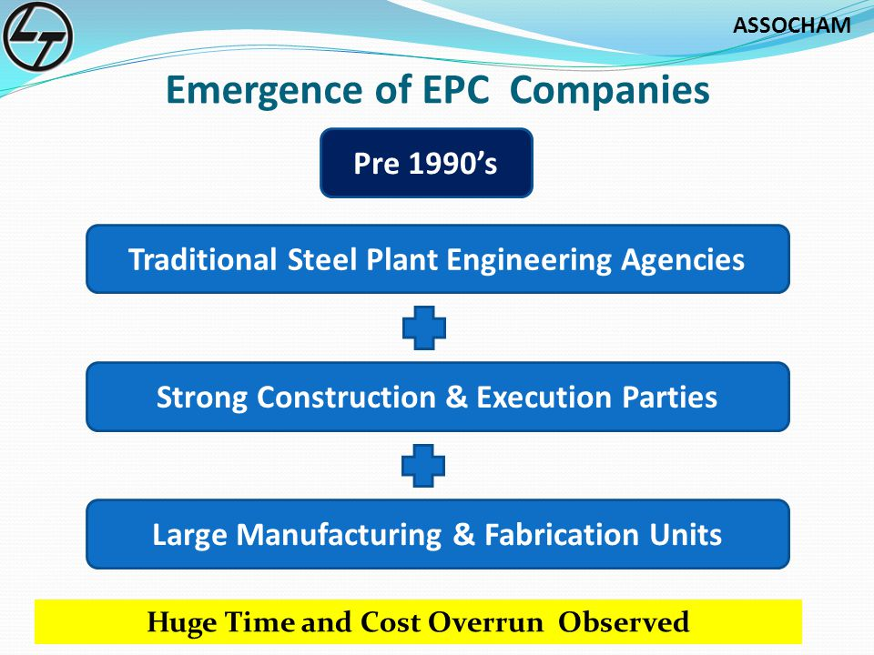 Emergence of EPC Companies