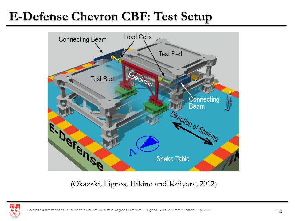 E-Defense Chevron CBF: Test Setup