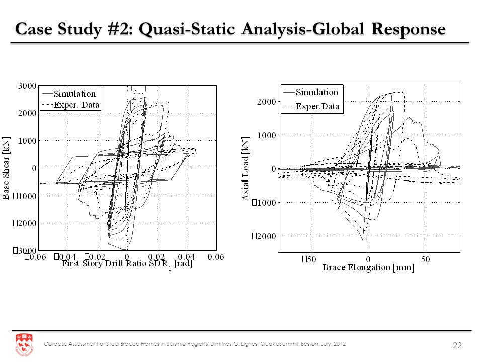 Case Study #2: Quasi-Static Analysis-Global Response