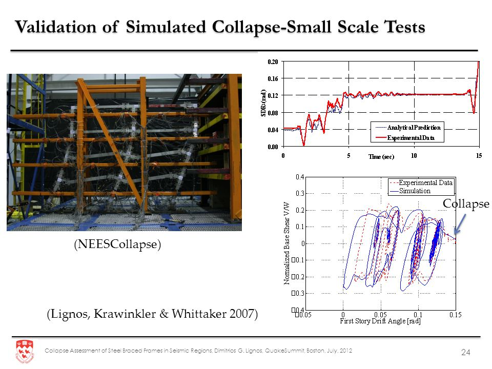 Validation of Simulated Collapse-Small Scale Tests