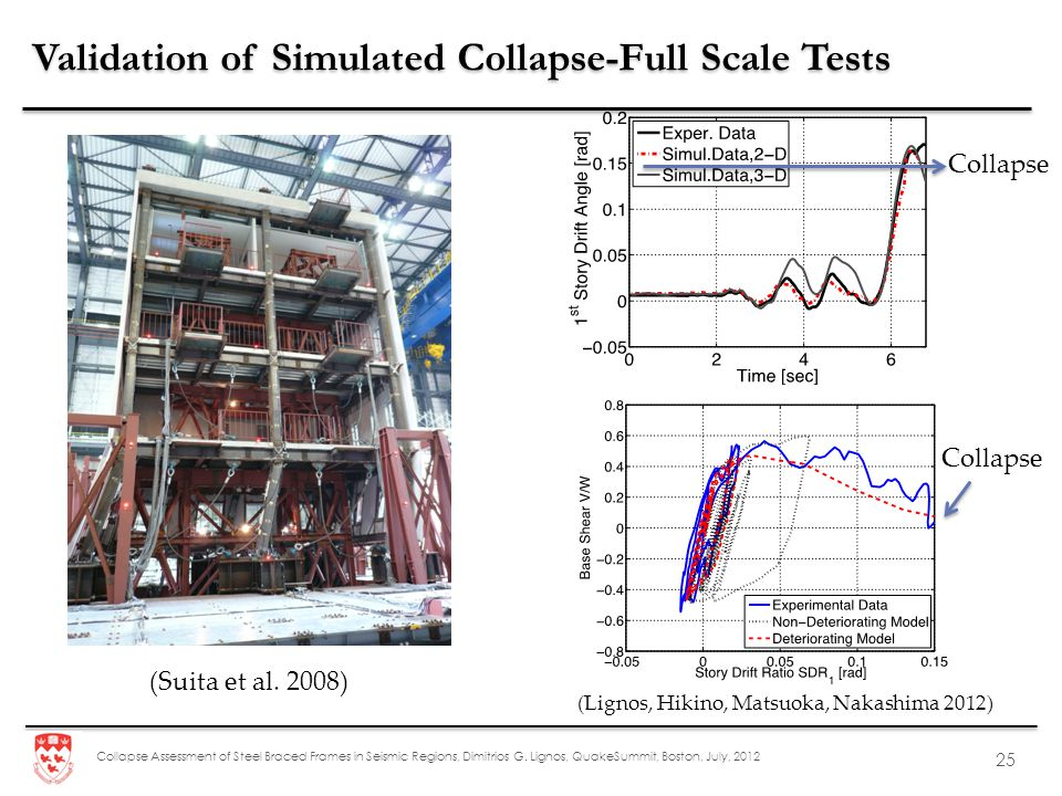 Validation of Simulated Collapse-Full Scale Tests