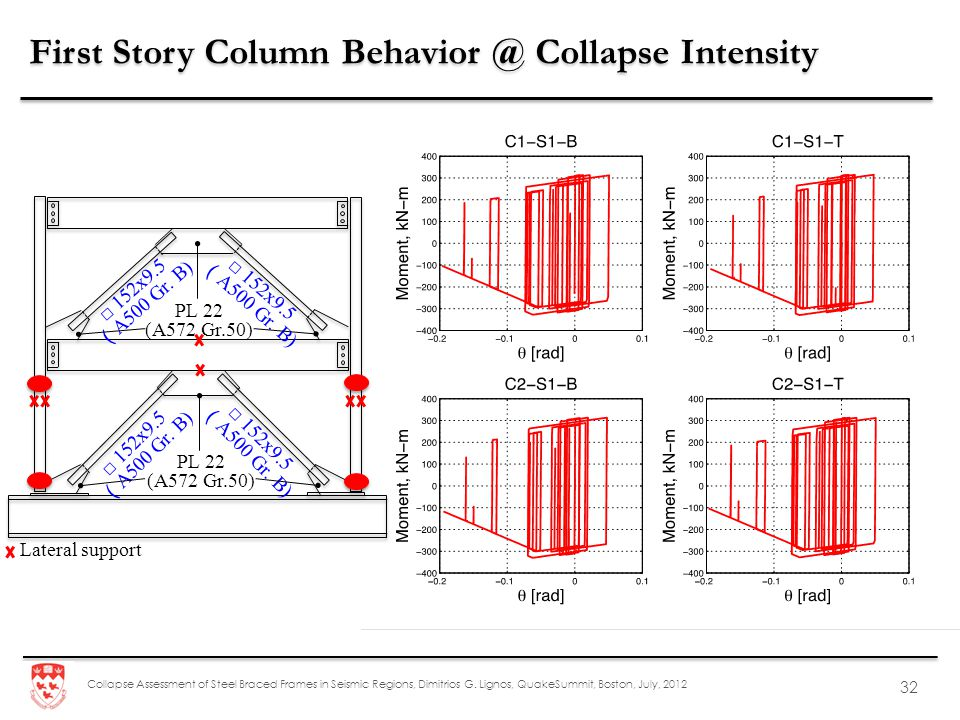 First Story Column Behavior @ Collapse Intensity