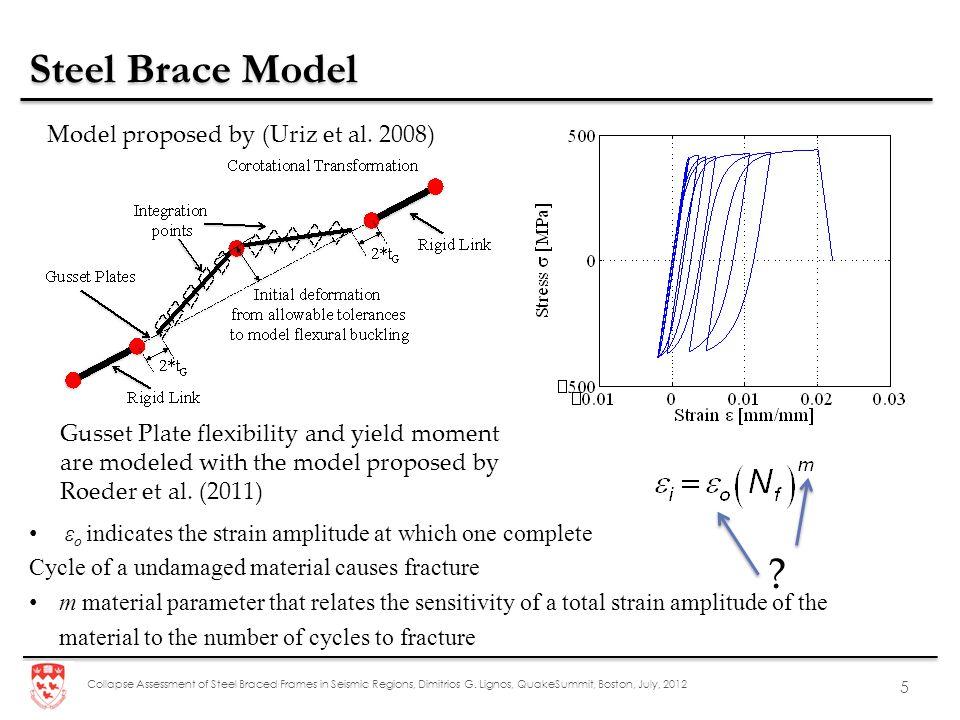 Steel Brace Model Model proposed by (Uriz et al. 2008)