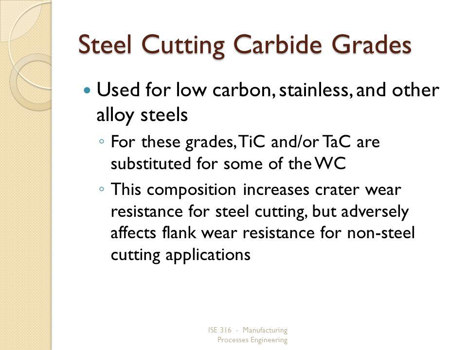 Steel Cutting Carbide Grades