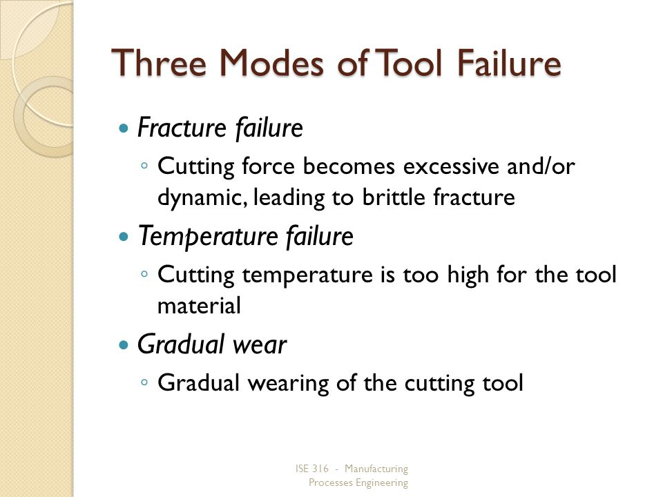 Three Modes of Tool Failure