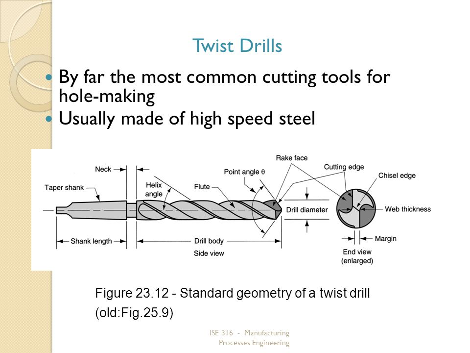 By far the most common cutting tools for hole‑making